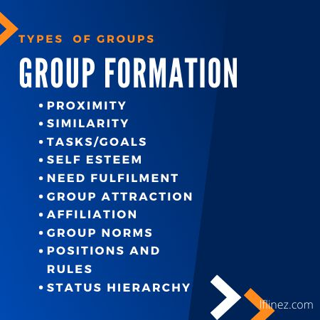 light and dark blue background-types of groups